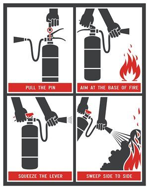 Fire-Extinguisher-Safety